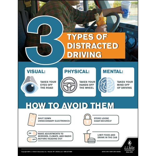 Three Types of Distracted Driving - Transportation Safety Poster (016087)