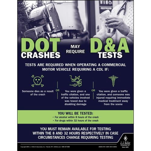 DOT Crashes May Requires D & A Tests -Transport Safety Risk Poster (017008)