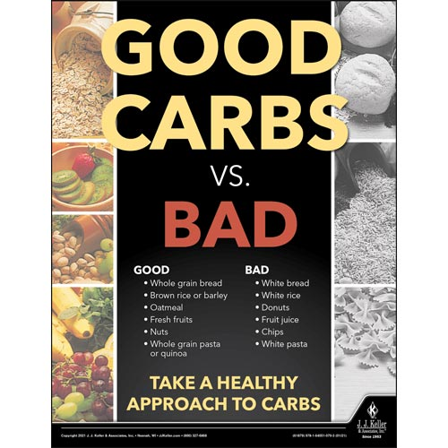 Good Carbs vs Bad (017681)