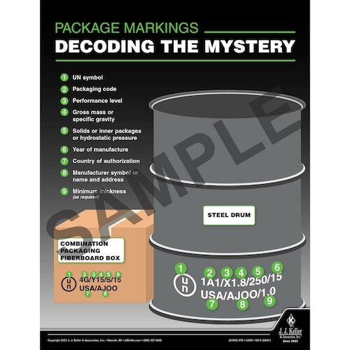 Package Markings Decoding The System - Hazmat Transportation Poster (017648)