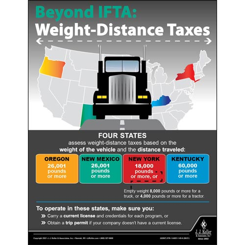Beyond IFTA: Weight-Distance Taxes - Motor Carrier Safety Poster (017674)