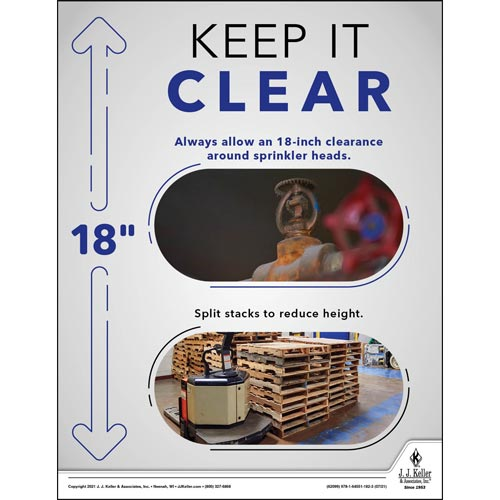 Keep It Clear Around Sprinkler Heads - Workplace Safety Training Poster (017603)