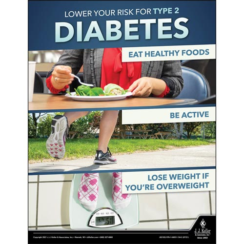 Lower Your Risk for Type 2 Diabetes - Health & Wellness Awareness Poster (017687)