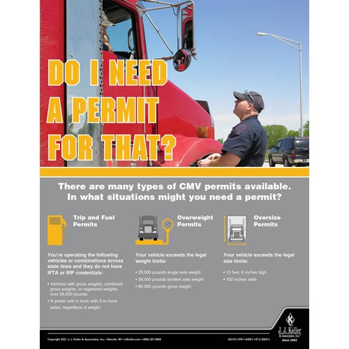 Do I Need A Permit For That (017676)