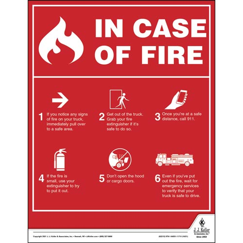 In Case Of Fire - Driver Awareness Safety Poster (017630)