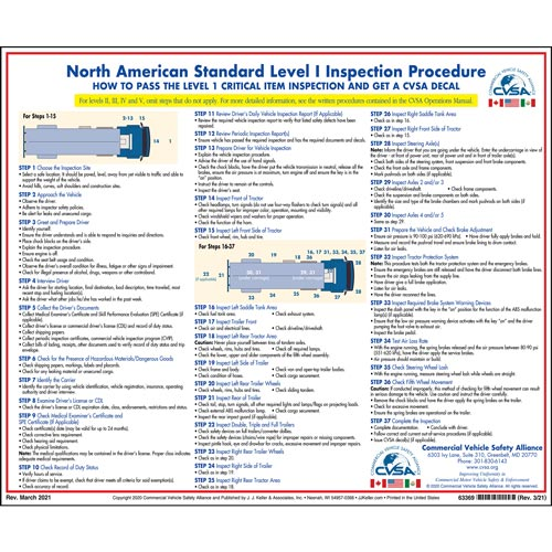 CVSA Inspection Charts (Tractor-Trailer) - Wall Chart (00272)