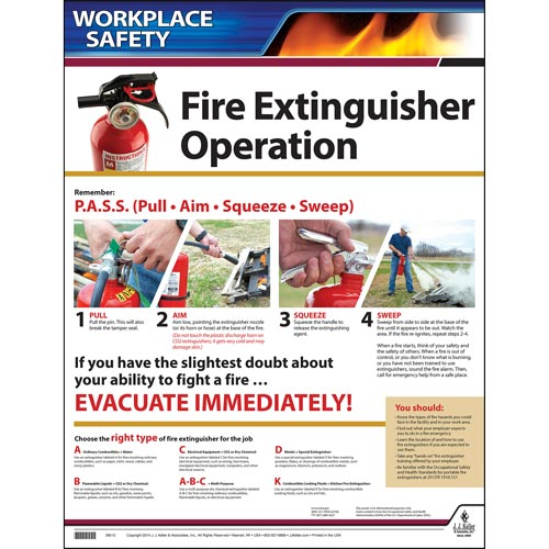 Fire Extinguisher Operation Workplace Safety Poster (00483)