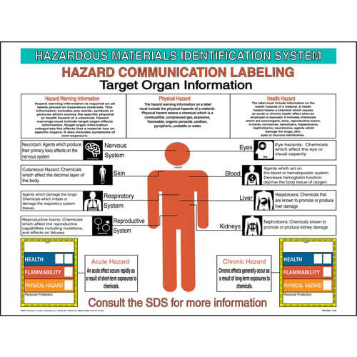 Manifest moreover B C C Bb B Fb further  together with Ch Figg in addition . on hazardous chemical chart