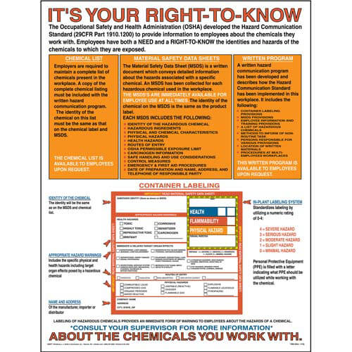HMIS® III Right-to-Know Poster (01876)