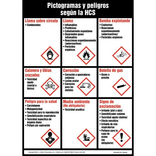 Globally Harmonized System (GHS) Pictograms Sign - Spanish (011519)