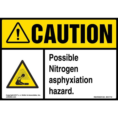 Caution: Possible Nitrogen Asphyxiation Hazard Label with Icon - ANSI (013259)