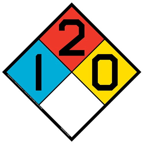 1-2-0 Sign - NFPA (014751)
