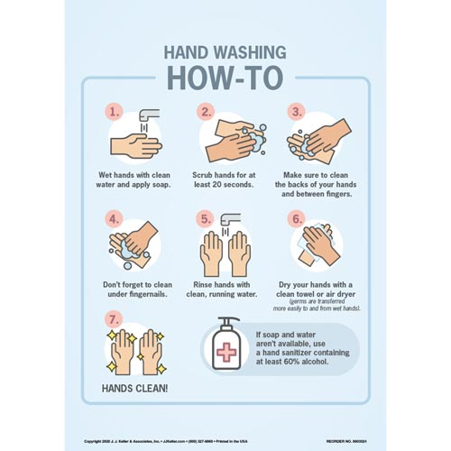 Hand Washing How-To Sign (017217)