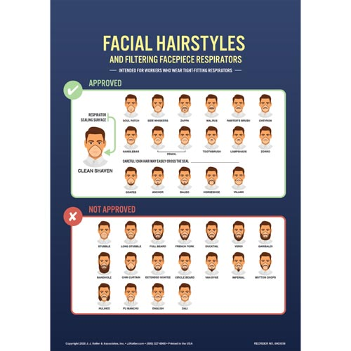 Facial Hairstyles and Filtering Facepiece Mask Sign (017220)