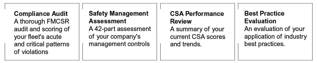 Compliance audit, safety management assessment, CSA performance review and best practice evaluation