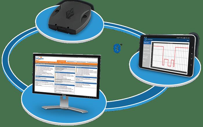 J. J. Keller® ELD, Smartphone or tablet, and Encompass® system